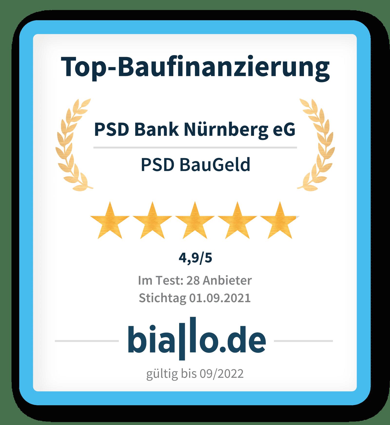 Top-Baufinanzierer - Ausgezeichnet von Biallo.de